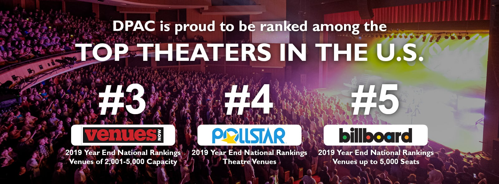 Ranked in Top Theaters in the U.S.